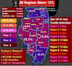 BREAKING: Illinois Quad-Cities Covid-19 Numbers Rising, Area Could See Another Shutdown