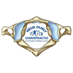 WEHR FAMILY CHIROPRACTIC Moline, IL